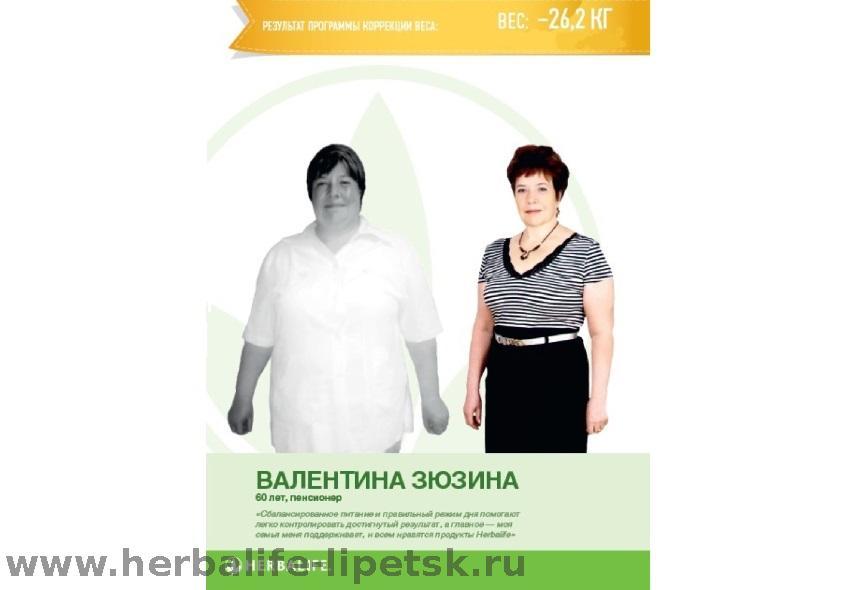 рацион для снижения веса для девушек